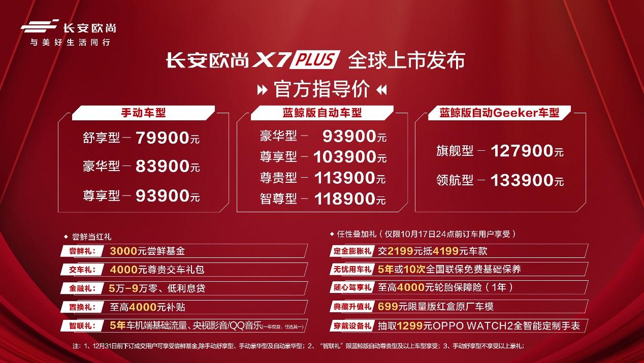 长安欧尚X7PLUS 正式上市!7.99-13.39万元,还享3000元尝鲜基金